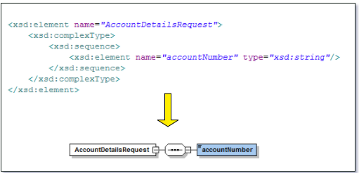 AccountDetailsRequest Type