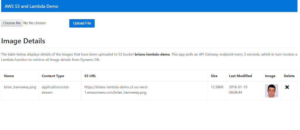 Building a Serverless App with AWS Lambda, S3, DynamoDB & API